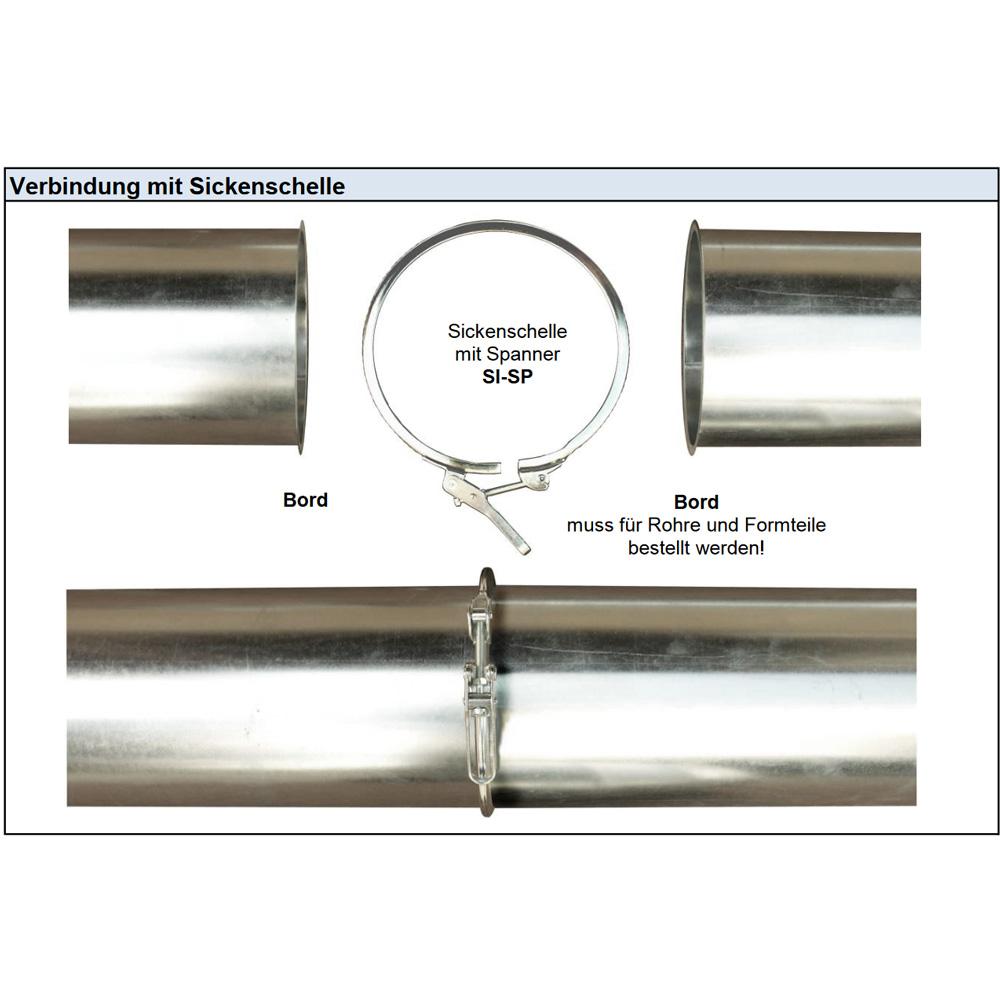 Verbindungsmöglichkeiten von Rohren und Formteilen Sickenschelle