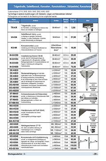 Träger-Kralle, Sattelflansch, Installationsschienen, Abhängeschienen, Deckenabhängung, Wandkonsole, Konsolenwinkel, Konstruktionswinkel