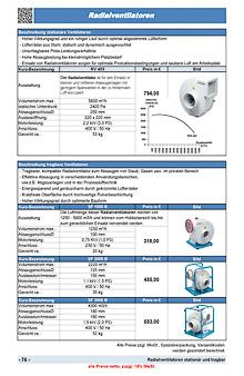 Radialventilatoren stationär und tragbar