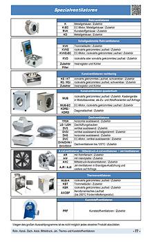 Rohr, Kanal, Dach, Axial, Mitteldruck, Jet, Thermo und Kunststoffventilatoren